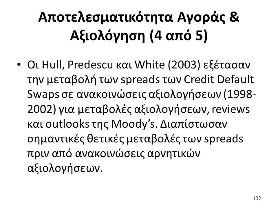 Αποτελεσματικότητα Αγοράς & Αξιολόγηση (4 από 5) Οι Hull, Predescu και White (2003) εξέτασαν την μεταβολή των spreads των Credit Default Swaps σε ανακοινώσεις αξιολογήσεων (1998- 2002) για μεταβολές αξιολογήσεων, reviews και outlooks της Moody's.