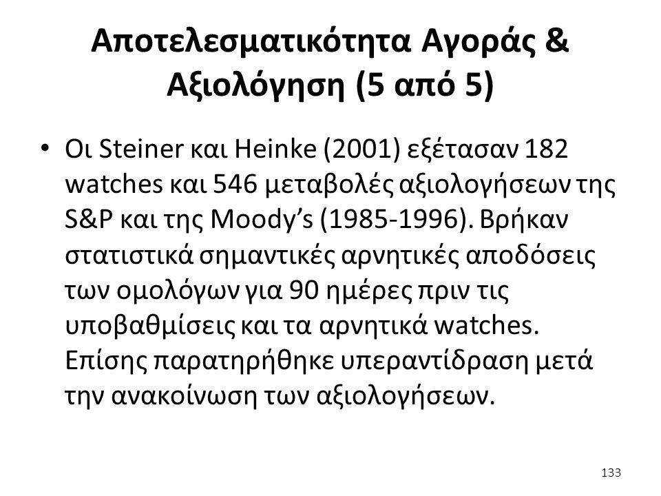 Αποτελεσματικότητα Αγοράς & Αξιολόγηση (5 από 5) Οι Steiner και Heinke (2001) εξέτασαν 182 watches και 546 μεταβολές αξιολογήσεων της S&P και της Moody's (1985-1996).