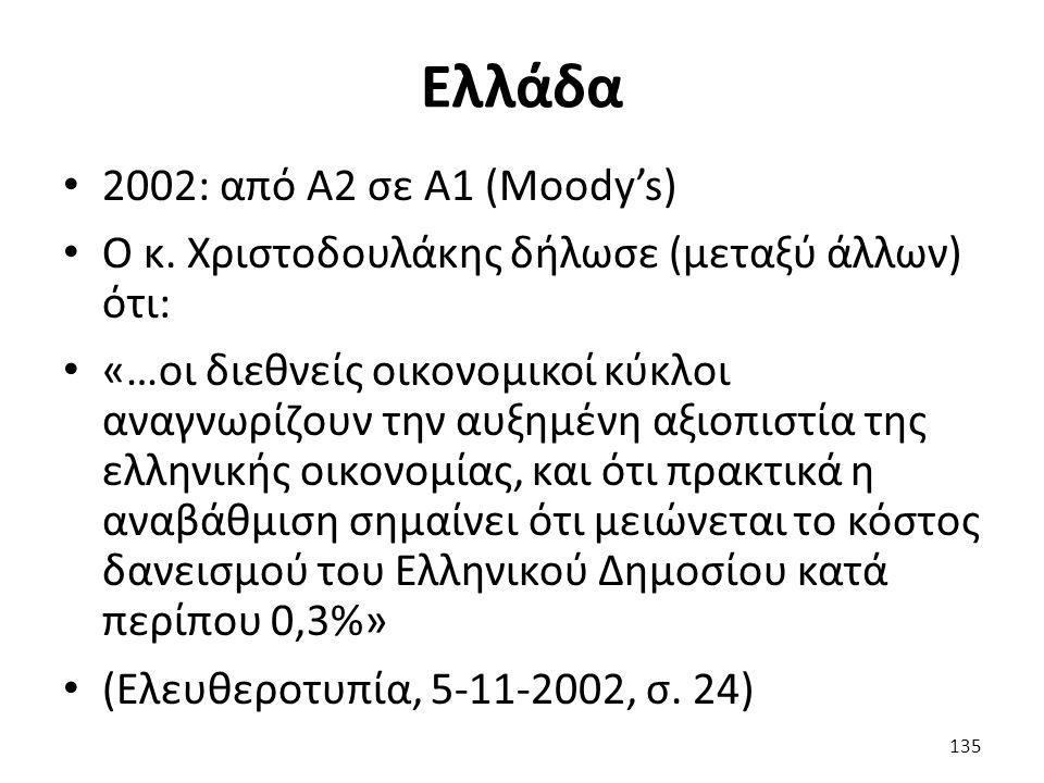 Ελλάδα 2002: από Α2 σε Α1 (Moody's) Ο κ.