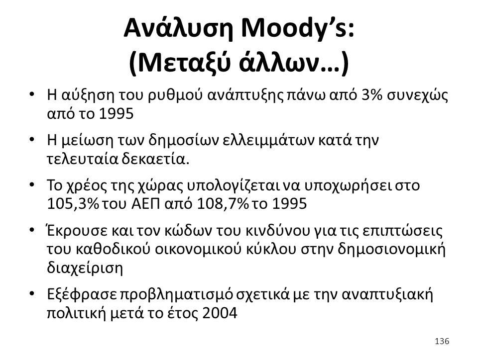 Ανάλυση Moody's: (Μεταξύ άλλων…) Η αύξηση του ρυθμού ανάπτυξης πάνω από 3% συνεχώς από το 1995 Η μείωση των δημοσίων ελλειμμάτων κατά την τελευταία δεκαετία.