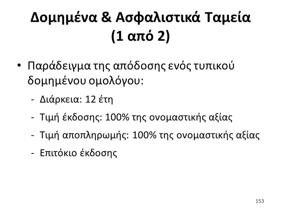 Δομημένα & Ασφαλιστικά Ταμεία (1 από 2) Παράδειγμα της απόδοσης ενός τυπικού δομημένου ομολόγου: -Διάρκεια: 12 έτη -Τιμή έκδοσης: 100% της ονομαστικής αξίας -Τιμή αποπληρωμής: 100% της ονομαστικής αξίας -Επιτόκιο έκδοσης 153