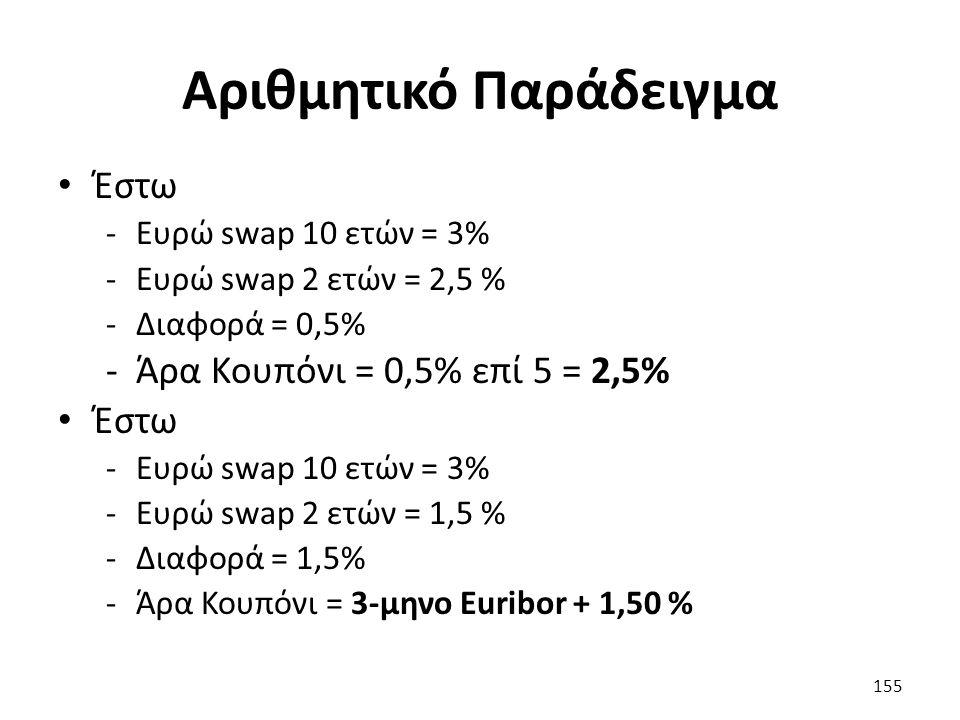 Αριθμητικό Παράδειγμα Έστω -Ευρώ swap 10 ετών = 3% -Ευρώ swap 2 ετών = 2,5 % -Διαφορά = 0,5% -Άρα Κουπόνι = 0,5% επί 5 = 2,5% Έστω -Ευρώ swap 10 ετών = 3% -Ευρώ swap 2 ετών = 1,5 % -Διαφορά = 1,5% -Άρα Κουπόνι = 3-μηνο Euribor + 1,50 % 155