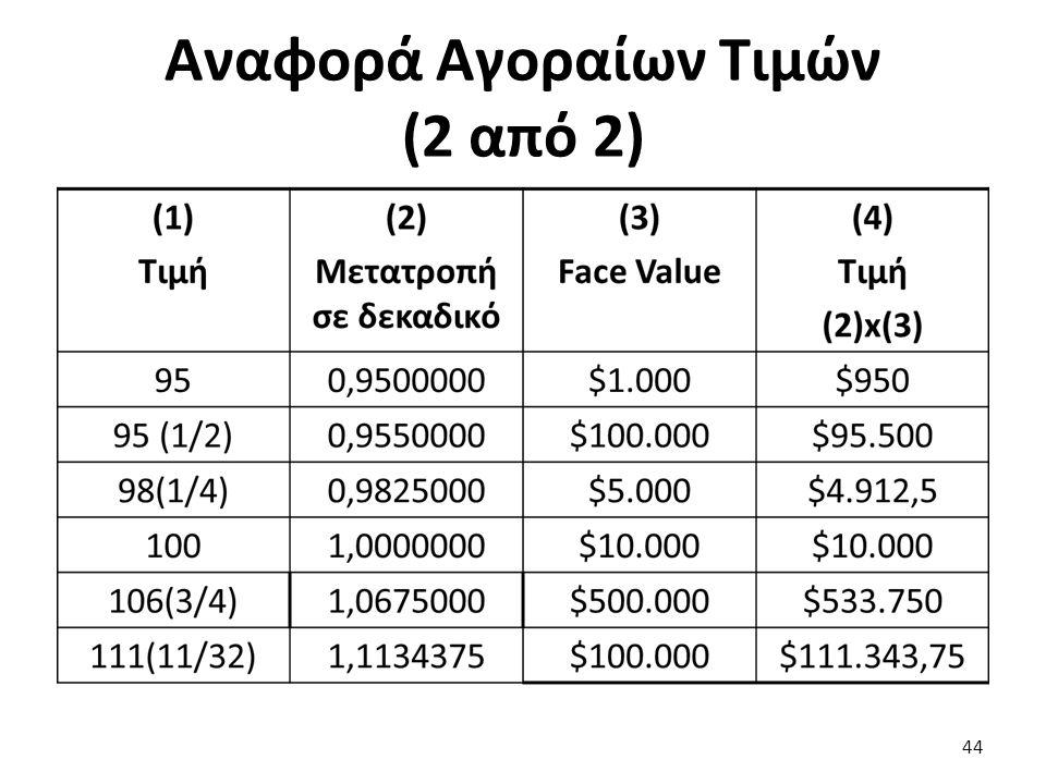 Αναφορά Αγοραίων Τιμών (2 από 2) 44