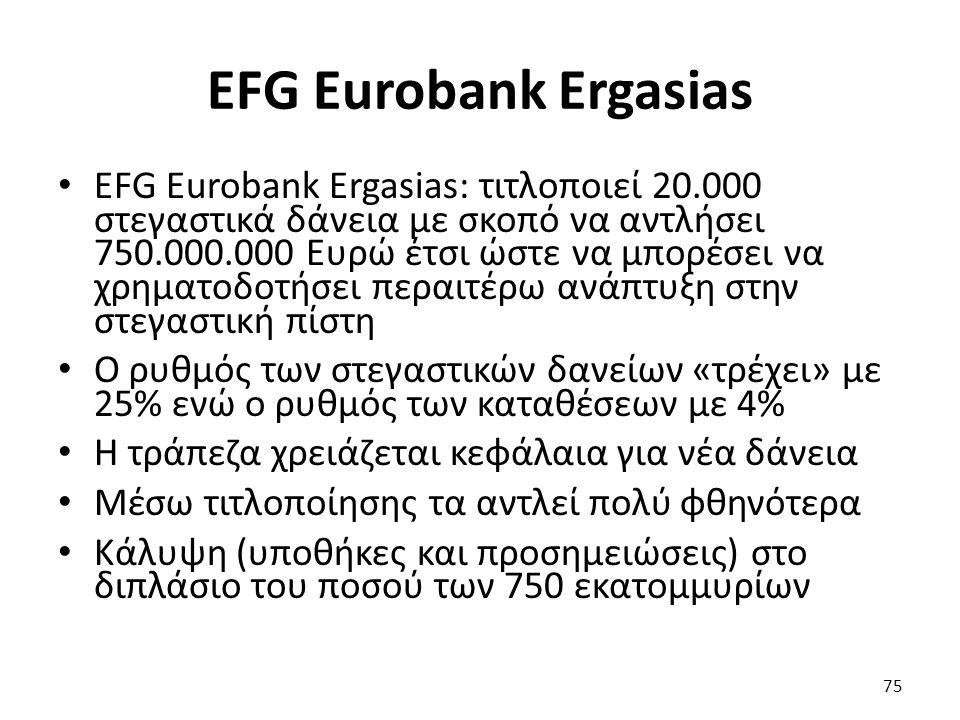 EFG Eurobank Ergasias EFG Eurobank Ergasias: τιτλοποιεί 20.000 στεγαστικά δάνεια με σκοπό να αντλήσει 750.000.000 Ευρώ έτσι ώστε να μπορέσει να χρηματοδοτήσει περαιτέρω ανάπτυξη στην στεγαστική πίστη Ο ρυθμός των στεγαστικών δανείων «τρέχει» με 25% ενώ ο ρυθμός των καταθέσεων με 4% Η τράπεζα χρειάζεται κεφάλαια για νέα δάνεια Μέσω τιτλοποίησης τα αντλεί πολύ φθηνότερα Κάλυψη (υποθήκες και προσημειώσεις) στο διπλάσιο του ποσού των 750 εκατομμυρίων 75