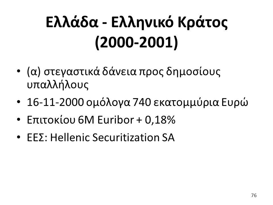 Ελλάδα - Ελληνικό Κράτος (2000-2001) (α) στεγαστικά δάνεια προς δημοσίους υπαλλήλους 16-11-2000 ομόλογα 740 εκατομμύρια Ευρώ Επιτοκίου 6M Euribor + 0,18% ΕΕΣ: Hellenic Securitization SA 76