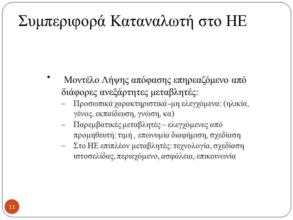 Συμπεριφορά Καταναλωτή στο ΗΕ Μοντέλο Λήψης απόφασης επηρεαζόμενο από διάφορες ανεξάρτητες μεταβλητές: – Προσωπικά χαρακτηριστικά -μη ελεγχόμενα: (ηλικία, γένος, εκπαίδευση, γνώση, κα) – Παρεμβατικές μεταβλητές – ελεγχόμενες από προμηθευτή: τιμή, επωνυμία διαφήμιση, σχεδίαση – Στο ΗΕ επιπλέον μεταβλητές: τεχνολογία, σχεδίαση ιστοσελίδας, περιεχόμενο, ασφάλεια, επικοινωνία 11