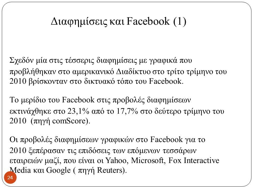 Διαφημίσεις και Facebook (1) Σχεδόν μία στις τέσσερις διαφημίσεις με γραφικά που προβλήθηκαν στο αμερικανικό Διαδίκτυο στο τρίτο τρίμηνο του 2010 βρίσκονταν στο δικτυακό τόπο του Facebook.
