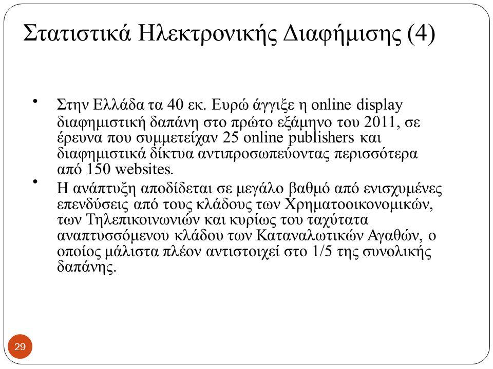 Στατιστικά Ηλεκτρονικής Διαφήμισης (4) Στην Ελλάδα τα 40 εκ.