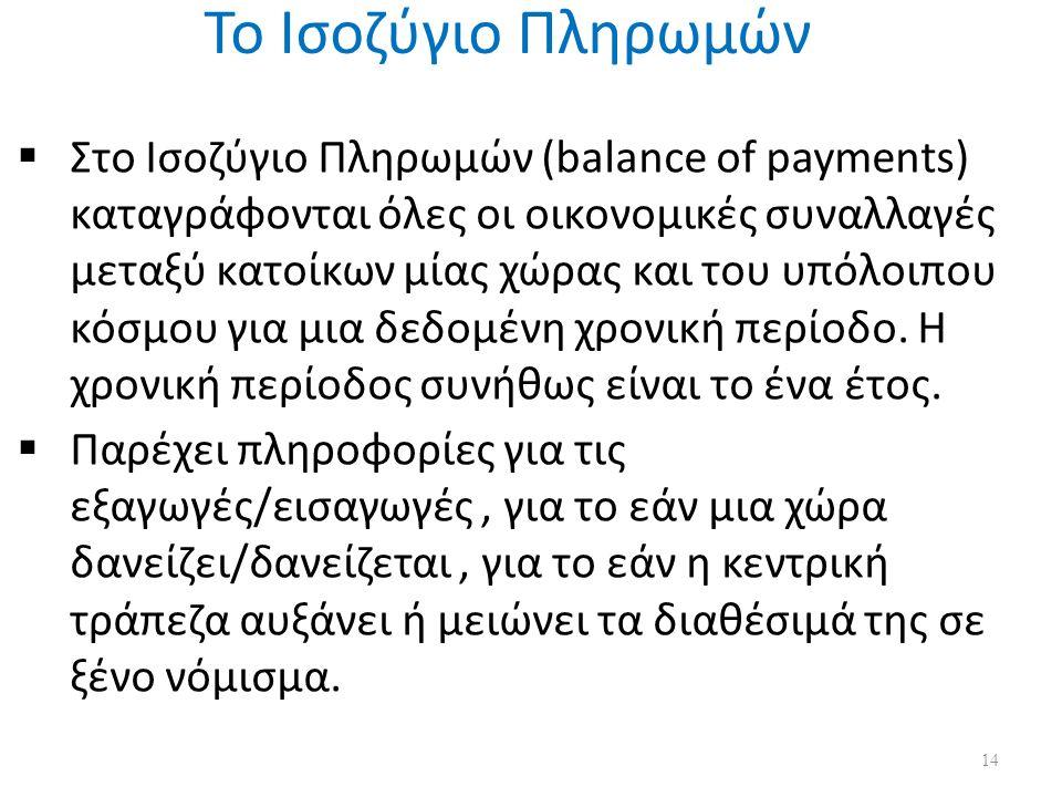 Το Ισοζύγιο Πληρωμών  Στο Ισοζύγιο Πληρωμών (balance of payments) καταγράφονται όλες οι οικονομικές συναλλαγές μεταξύ κατοίκων μίας χώρας και του υπόλοιπου κόσμου για μια δεδομένη χρονική περίοδο.