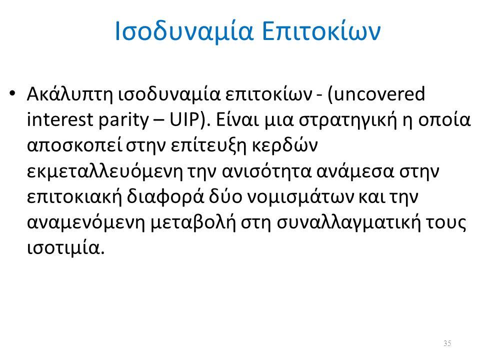 Ισοδυναμία Επιτοκίων Ακάλυπτη ισοδυναμία επιτοκίων - (uncovered interest parity – UIP).