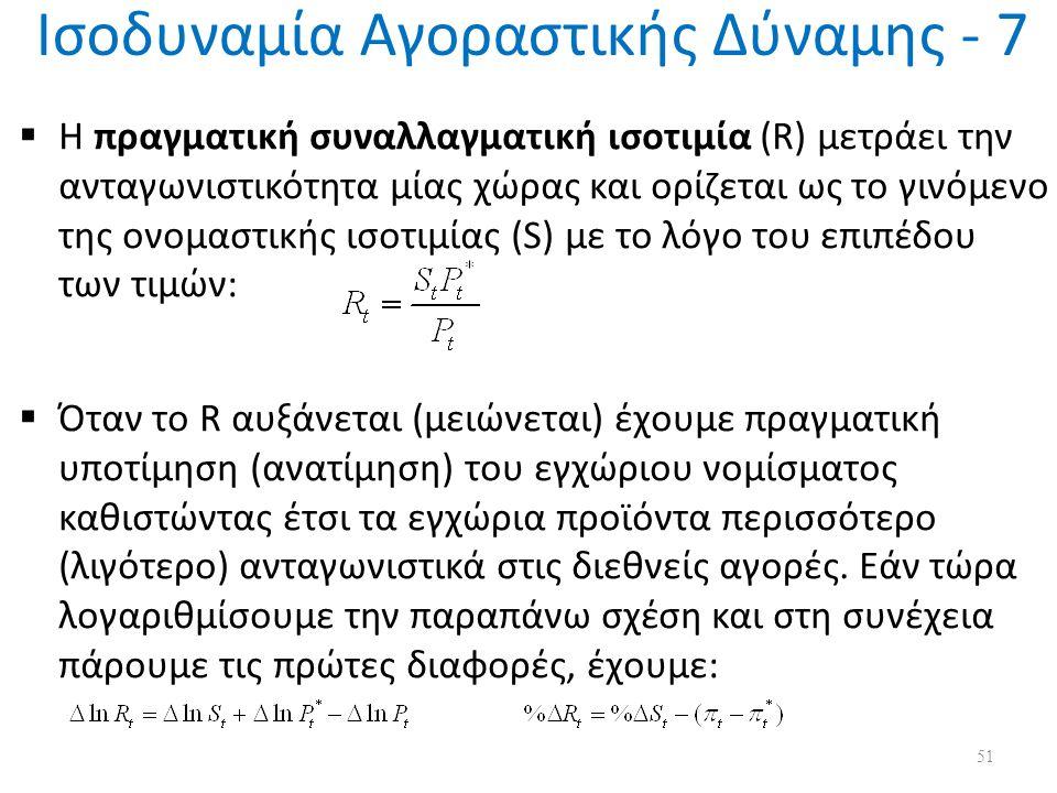 Ισοδυναμία Αγοραστικής Δύναμης - 7  Η πραγματική συναλλαγματική ισοτιμία (R) μετράει την ανταγωνιστικότητα μίας χώρας και ορίζεται ως το γινόμενο της ονομαστικής ισοτιμίας (S) με το λόγο του επιπέδου των τιμών:  Όταν το R αυξάνεται (μειώνεται) έχουμε πραγματική υποτίμηση (ανατίμηση) του εγχώριου νομίσματος καθιστώντας έτσι τα εγχώρια προϊόντα περισσότερο (λιγότερο) ανταγωνιστικά στις διεθνείς αγορές.