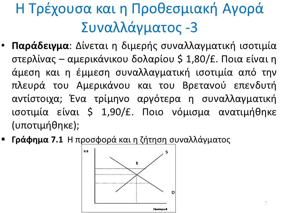 Υποδείγματα Καθορισμού Συναλλαγματικών Ισοτιμιών - 14  Στο υπόδειγμα ισορροπίας του χαρτοφυλακίου υποτίθεται ατελής υποκατάσταση μετάξυ εγχώριων και ξένων ομολόγων.