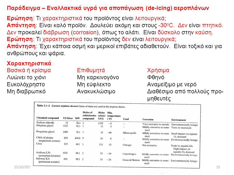 15/10/2015ΔΧ15 Παράδειγμα – Εναλλακτικά υγρά για αποπάγωση (de-icing) αεροπλάνων Ερώτηση: Τι χαρακτηριστικά του προϊόντος είναι λειτουργικά; Απάντηση: Είναι καλό προϊόν.
