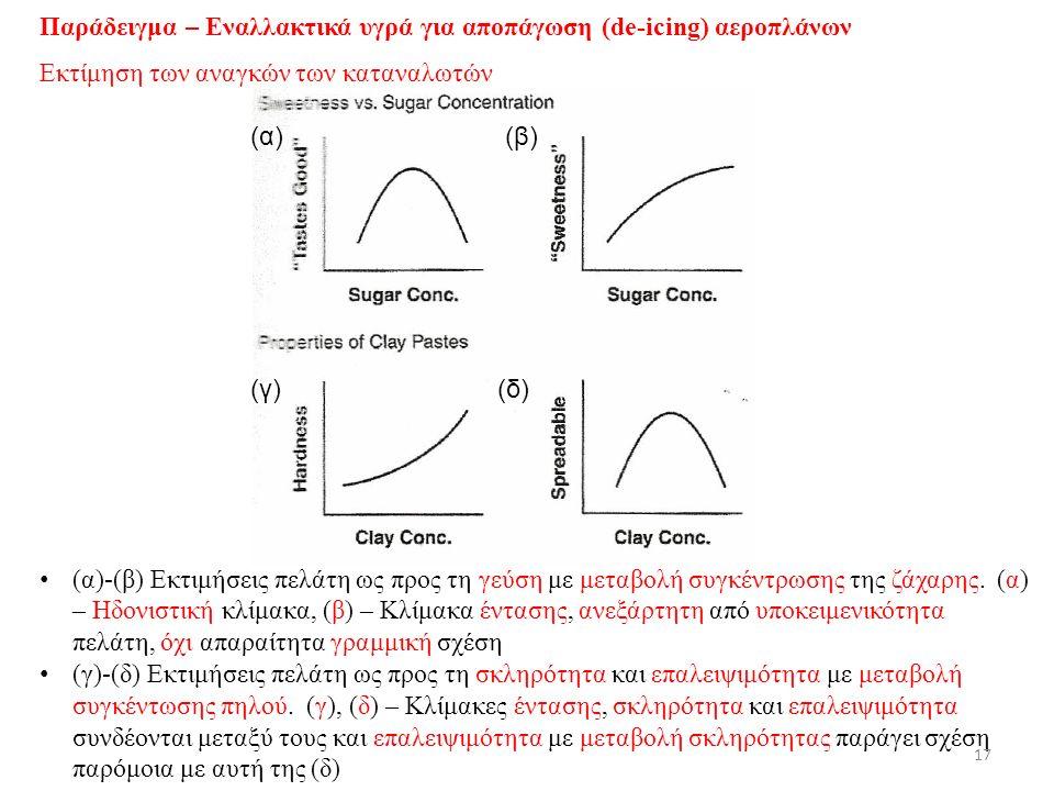 Παράδειγμα – Εναλλακτικά υγρά για αποπάγωση (de-icing) αεροπλάνων Εκτίμηση των αναγκών των καταναλωτών (α) (β) (γ) (δ) (α)-(β) Εκτιμήσεις πελάτη ως προς τη γεύση με μεταβολή συγκέντρωσης της ζάχαρης.