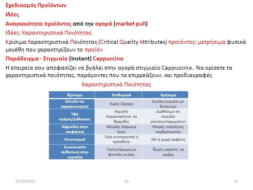 15/10/2015ΔΧ31 Σχεδιασμός Προϊόντων Ιδέες Αναγκαιότητα προϊόντος από την αγορά (market pull) Ιδέες: Χαρακτηριστικά Ποιότητας Κρίσιμα Χαρακτηριστικά Ποιότητας (Critical Quality Attributes) προϊόντος: μετρήσιμα φυσικά μεγέθη που χαρακτηρίζουν το προϊόν Παράδειγμα - Στιγμιαίο (Instant) Cappuccino H εταιρεία σου αποφασίζει να βγάλει στην αγορά στιγμιαίο Cappuccino.