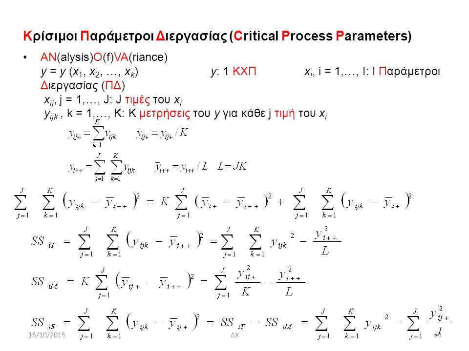 40 Κρίσιμοι Παράμετροι Διεργασίας (Critical Process Parameters) AN(alysis)O(f)VA(riance) y = y (x 1, x 2, …, x k )y: 1 KXΠx i, i = 1,…, I: I Παράμετροι Διεργασίας (ΠΔ) x ij, j = 1,…, J: J τιμές του x i y ijk, k = 1,…, K: K μετρήσεις του y για κάθε j τιμή του x i 15/10/2015ΔΧ