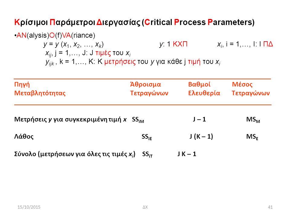 15/10/2015ΔΧ41 Κρίσιμοι Παράμετροι Διεργασίας (Critical Process Parameters) AN(alysis)O(f)VA(riance) y = y (x 1, x 2, …, x k )y: 1 KXΠx i, i = 1,…, I: I ΠΔ x ij, j = 1,…, J: J τιμές του x i y ijk, k = 1,…, K: K μετρήσεις του y για κάθε j τιμή του x i _______________________________________________________________________ ΠηγήΆθροισμαΒαθμοί Μέσος ΜεταβλητότηταςΤετραγώνωνΕλευθερία Τετραγώνων _______________________________________________________________________ Μετρήσεις y για συγκεκριμένη τιμή x SS iΜ J – 1 MS Μ Λάθος SS iE J (K – 1)MS E Σύνολο (μετρήσεων για όλες τις τιμές x i ) SS iT J K – 1