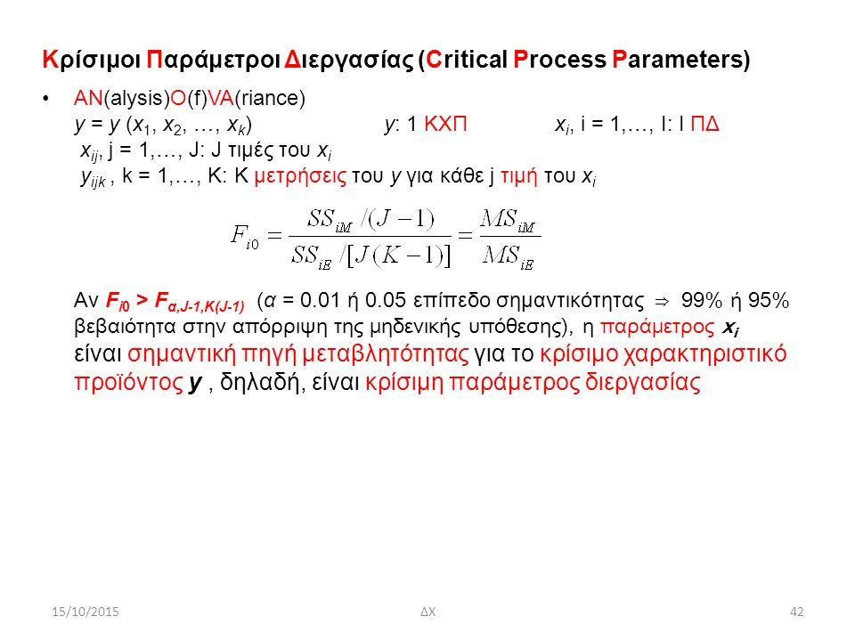 15/10/2015ΔΧ42 Κρίσιμοι Παράμετροι Διεργασίας (Critical Process Parameters) AN(alysis)O(f)VA(riance) y = y (x 1, x 2, …, x k )y: 1 KXΠx i, i = 1,…, I: I ΠΔ x ij, j = 1,…, J: J τιμές του x i y ijk, k = 1,…, K: K μετρήσεις του y για κάθε j τιμή του x i Aν F i0 > F α,J-1,K(J-1) (α = 0.01 ή 0.05 επίπεδο σημαντικότητας ⇒ 99% ή 95% βεβαιότητα στην απόρριψη της μηδενικής υπόθεσης), η παράμετρος x i είναι σημαντική πηγή μεταβλητότητας για το κρίσιμο χαρακτηριστικό προϊόντος y, δηλαδή, είναι κρίσιμη παράμετρος διεργασίας