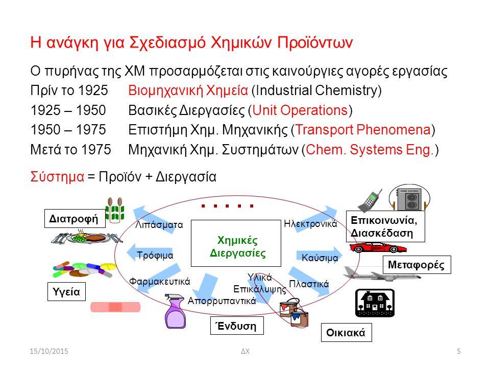 Η ανάγκη για Σχεδιασμό Χημικών Προϊόντων Ο πυρήνας της ΧΜ προσαρμόζεται στις καινούργιες αγορές εργασίας Πρίν το 1925Βιομηχανική Χημεία (Industrial Chemistry) 1925 – 1950Βασικές Διεργασίες (Unit Operations) 1950 – 1975Επιστήμη Χημ.