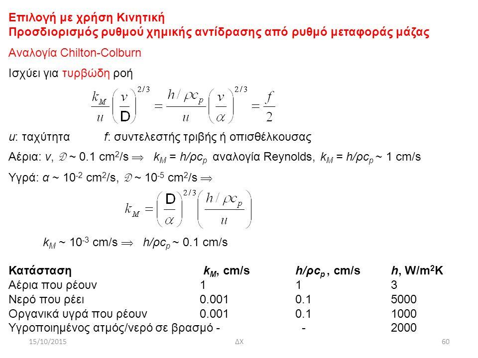 15/10/2015ΔΧ60 Επιλογή με χρήση Κινητική Προσδιορισμός ρυθμού χημικής αντίδρασης από ρυθμό μεταφοράς μάζας Αναλογία Chilton-Colburn Ισχύει για τυρβώδη ροή u: ταχύτηταf: συντελεστής τριβής ή οπισθέλκουσας Αέρια: ν, D ~ 0.1 cm 2 /s  k M = h/ρc p αναλογία Reynolds, k M = h/ρc p ~ 1 cm/s Υγρά: α ~ 10 -2 cm 2 /s, D ~ 10 -5 cm 2 /s  k M ~ 10 -3 cm/s  h/ρc p ~ 0.1 cm/s Κατάσταση k M, cm/s h/ρc p, cm/sh, W/m 2 K Αέρια που ρέουν113 Νερό που ρέει0.0010.15000 Οργανικά υγρά που ρέουν0.0010.11000 Υγροποιημένος ατμός/νερό σε βρασμό - -2000
