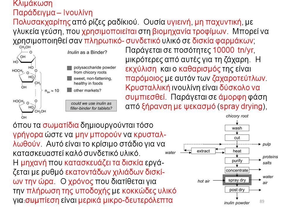 15/10/2015 Κλιμάκωση Παράδειγμα – Ινουλίνη Πολυσακχαρίτης από ρίζες ραδίκιού.
