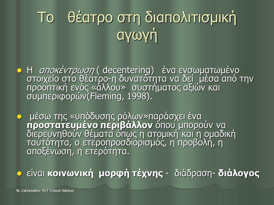 N. Zafeiriadou, ELT School Advisor Το θέατρο στη διαπολιτισμική αγωγή Η αποκέντρωση ( decentering) ένα ενσωματωμένο στοιχείο στο θέατρο-η δυνατότητα ν