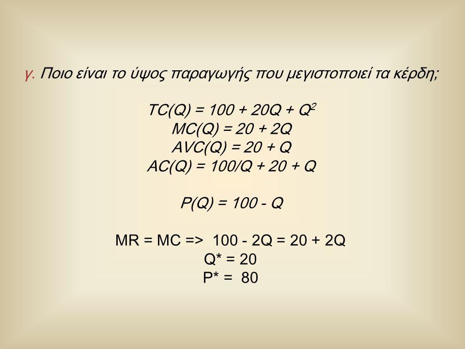 γ. Ποιο είναι το ύψος παραγωγής που μεγιστοποιεί τα κέρδη; TC(Q) = 100 + 20Q + Q 2 MC(Q) = 20 + 2Q AVC(Q) = 20 + Q AC(Q) = 100/Q + 20 + Q P(Q) = 100 -