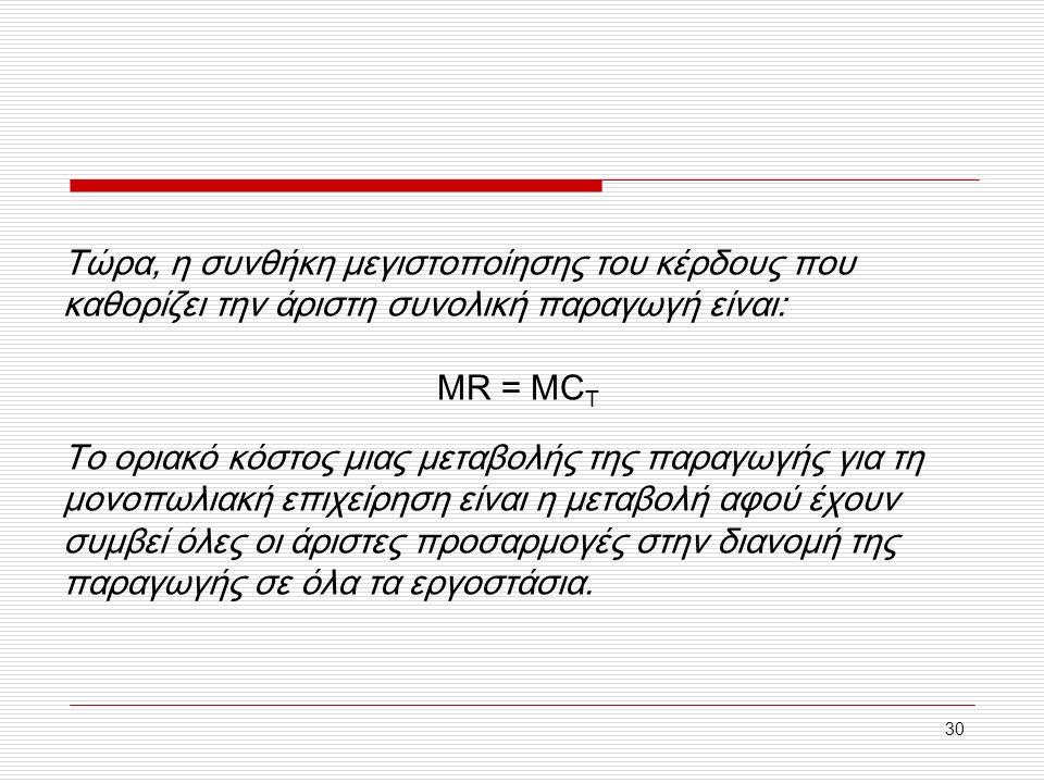30 Τώρα, η συνθήκη μεγιστοποίησης του κέρδους που καθορίζει την άριστη συνολική παραγωγή είναι: MR = MC T Το οριακό κόστος μιας μεταβολής της παραγωγή