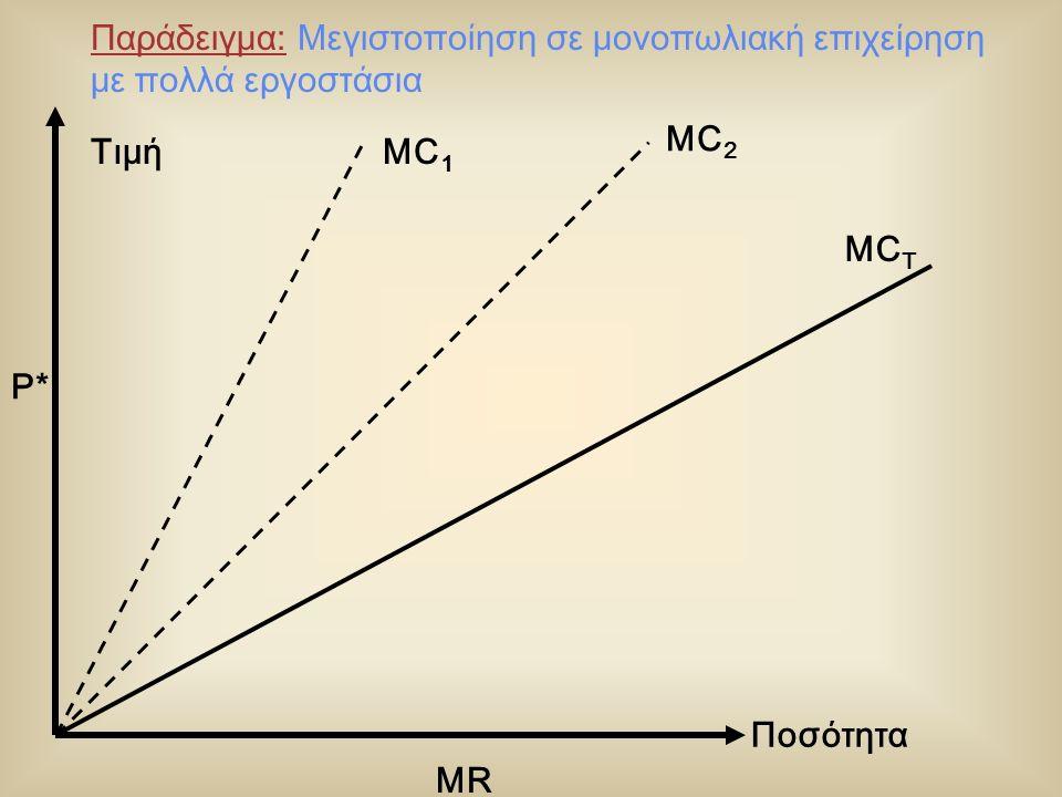 Ποσότητα MC T MR P* MC 1 MC 2 Παράδειγμα: Μεγιστοποίηση σε μονοπωλιακή επιχείρηση με πολλά εργοστάσια Τιμή