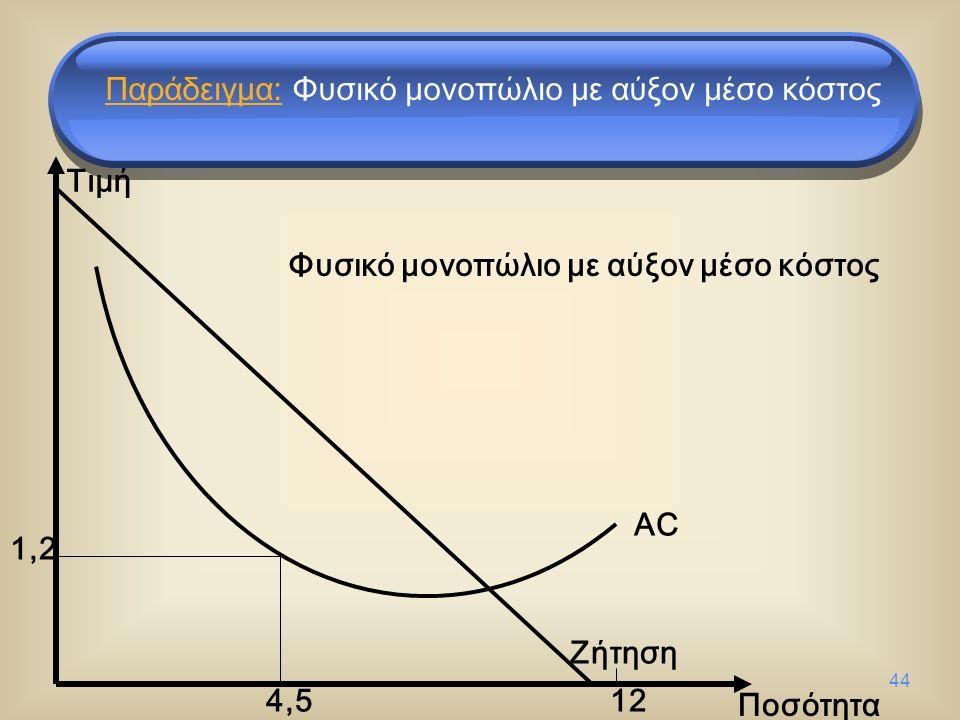 44 Ποσότητα Ζήτηση AC Φυσικό μονοπώλιο με αύξον μέσο κόστος 4,54,5 1,21,2 12 Παράδειγμα: Φυσικό μονοπώλιο με αύξον μέσο κόστος Τιμή