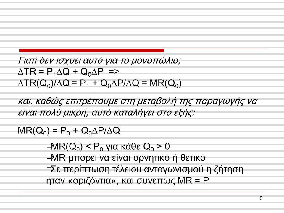 5 Γιατί δεν ισχύει αυτό για το μονοπώλιο;  TR = P 1  Q + Q 0  P =>  TR(Q 0 )/  Q = P 1 + Q 0  P/  Q = MR(Q 0 ) και, καθώς επιτρέπουμε στη μεταβολή της παραγωγής να είναι πολύ μικρή, αυτό καταλήγει στο εξής: MR(Q 0 ) = P 0 + Q 0  P/  Q  MR(Q 0 ) 0  MR μπορεί να είναι αρνητικό ή θετικό  Σε περίπτωση τέλειου ανταγωνισμού η ζήτηση ήταν «οριζόντια», και συνεπώς MR = P