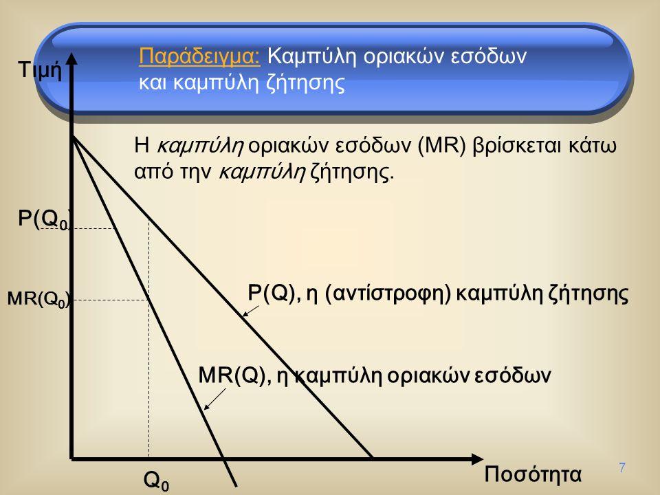 18 Την εξίσωση των οριακών εσόδων MR μπορούμε να την διατυπώσουμε και ως εξής : MR = P + Q  P/  Q = P(1 + (Q/P)(  P/  Q)) = P(1 + 1/  ) όπου:  είναι η ελαστικότητα ζήτησης ως προς την τιμή, (P/Q)(  Q/  P)