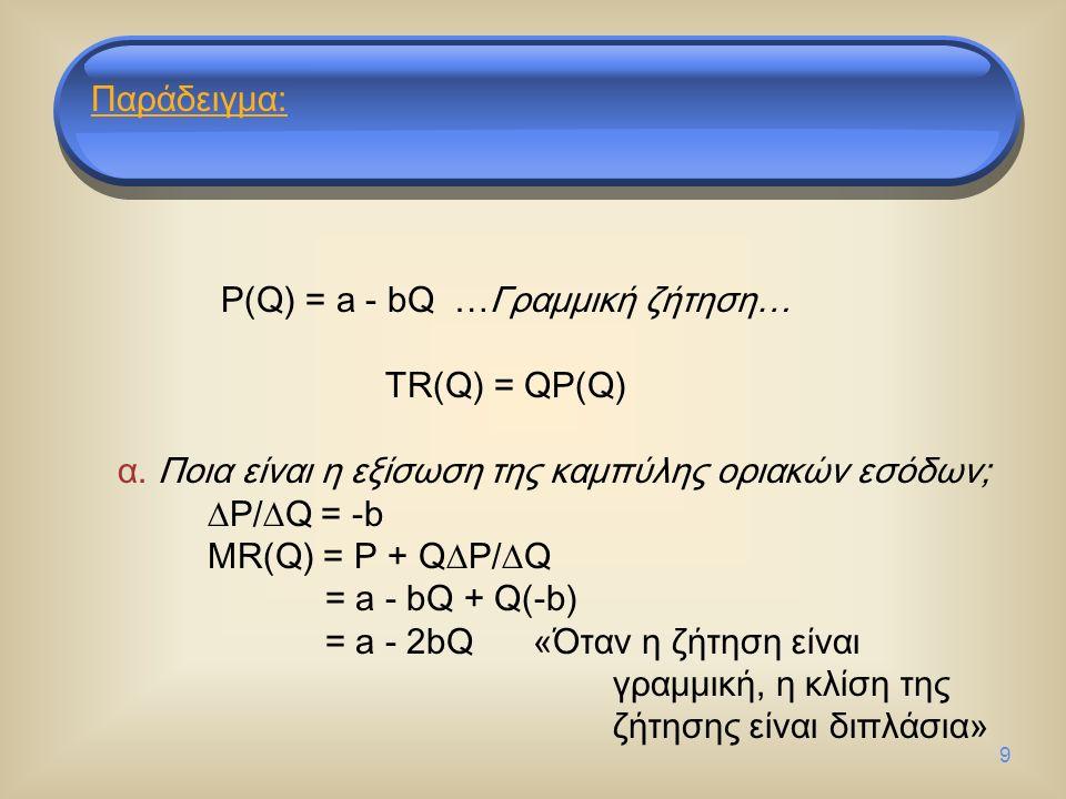 9 P(Q) = a - bQ …Γραμμική ζήτηση… TR(Q) = QP(Q) α. Ποια είναι η εξίσωση της καμπύλης οριακών εσόδων;  P/  Q = -b MR(Q) = P + Q  P/  Q = a - bQ + Q