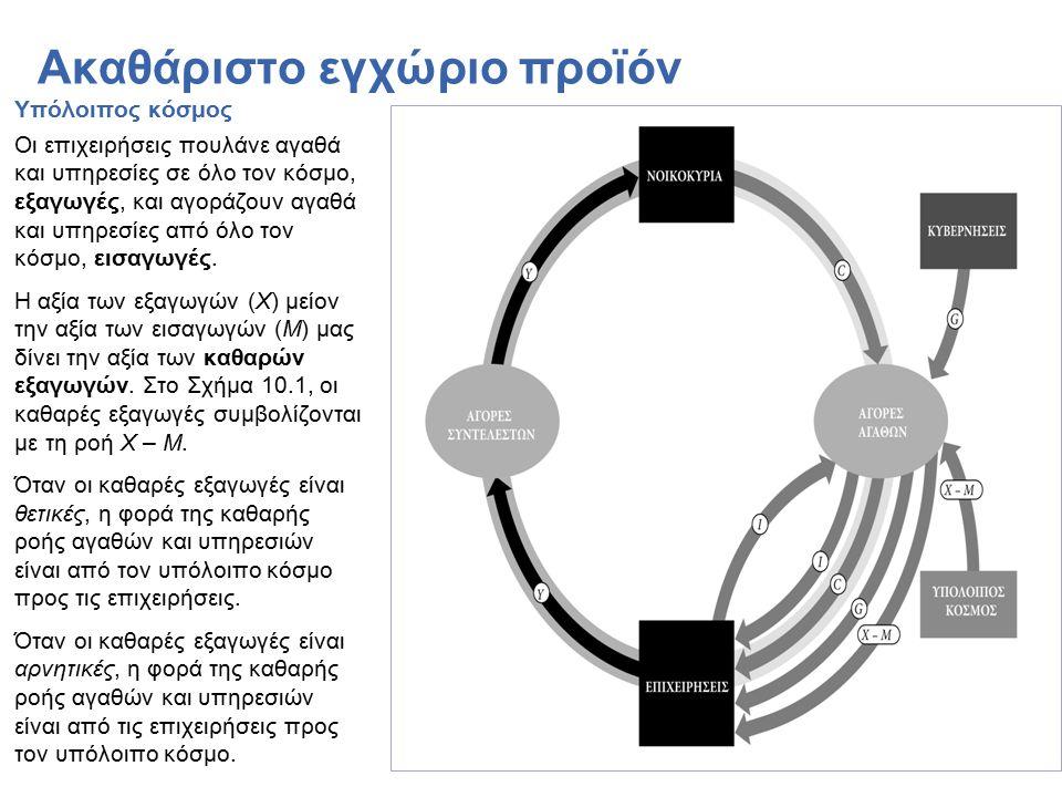 Η κυκλική ροή δείχνει πως το ΑΕΠ μπορεί να υπολογιστεί με δύο τρόπους: Συνολική δαπάνη Η συνολική δαπάνη τελικών προϊόντων και υπηρεσιών, ισούται με την αξία παραγωγής των τελικών προϊόντων και υπηρεσιών, δηλαδή το ΑΕΠ.