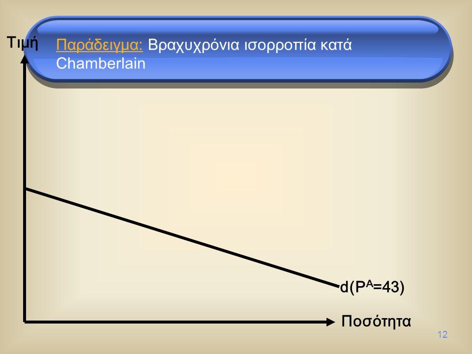 12 Τιμή Ποσότητα d(P A =43) Παράδειγμα: Βραχυχρόνια ισορροπία κατά Chamberlain