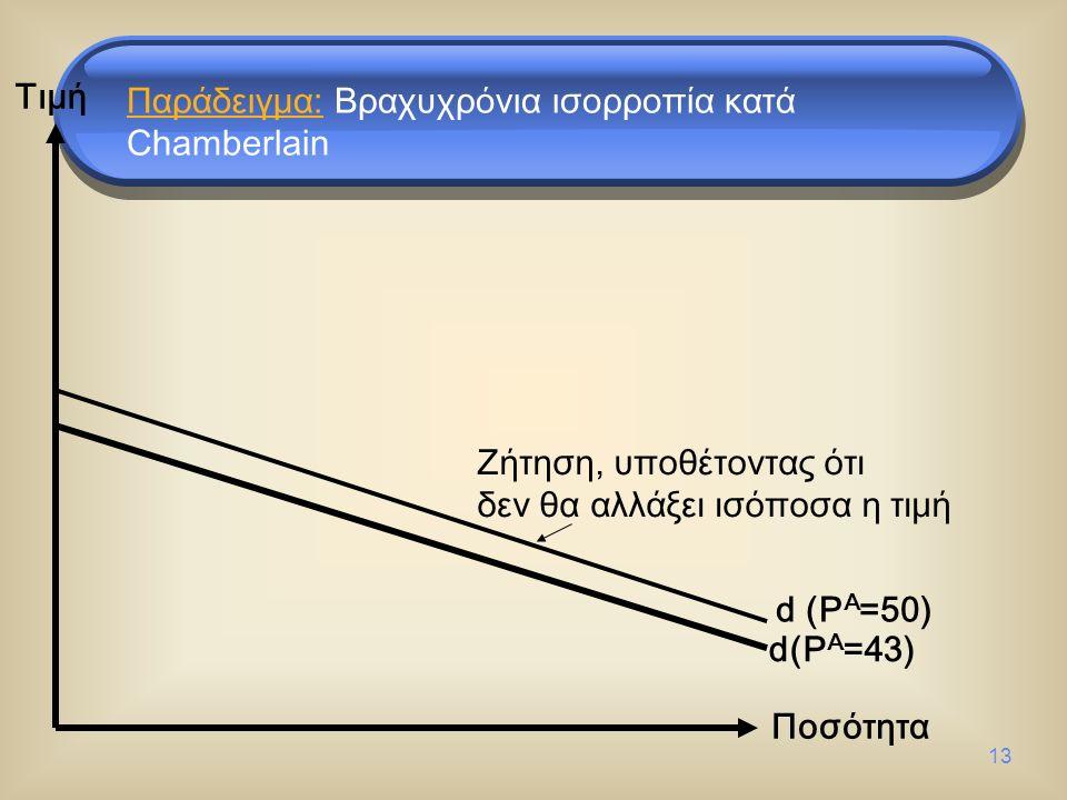 13 Τιμή Ποσότητα d (P A =50) Ζήτηση, υποθέτοντας ότι δεν θα αλλάξει ισόποσα η τιμή d(P A =43) Παράδειγμα: Βραχυχρόνια ισορροπία κατά Chamberlain