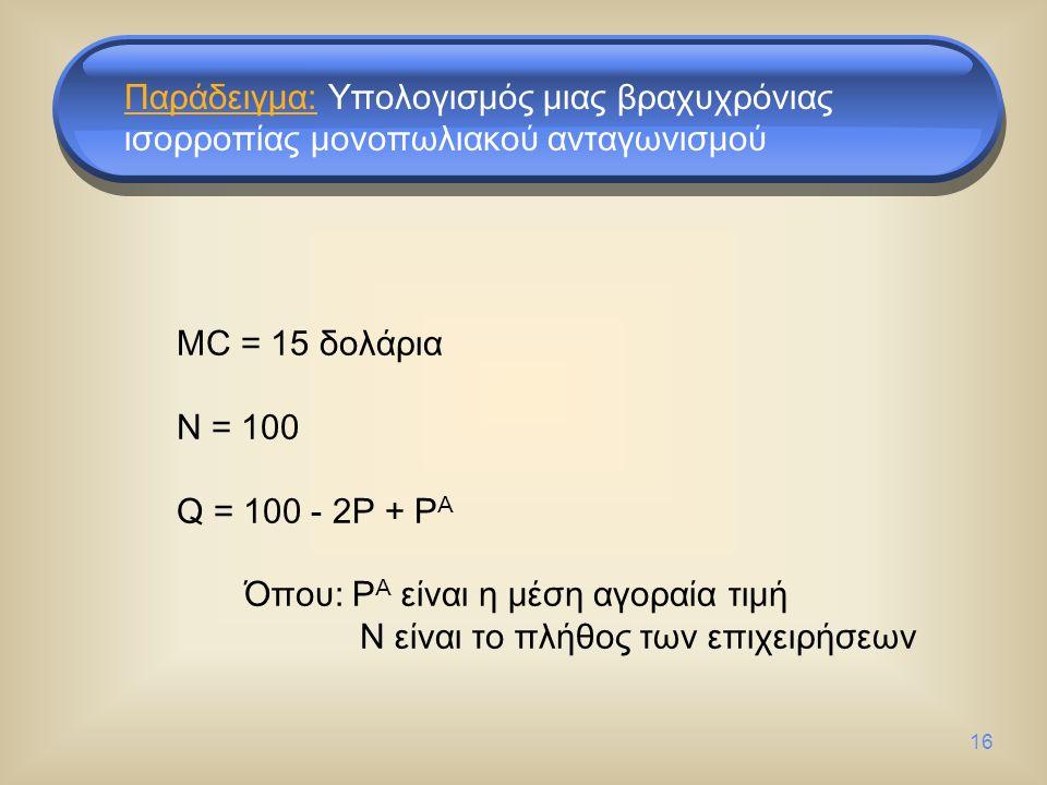 16 MC = 15 δολάρια N = 100 Q = 100 - 2P + P A Όπου: P A είναι η μέση αγοραία τιμή N είναι το πλήθος των επιχειρήσεων Παράδειγμα: Υπολογισμός μιας βραχυχρόνιας ισορροπίας μονοπωλιακού ανταγωνισμού