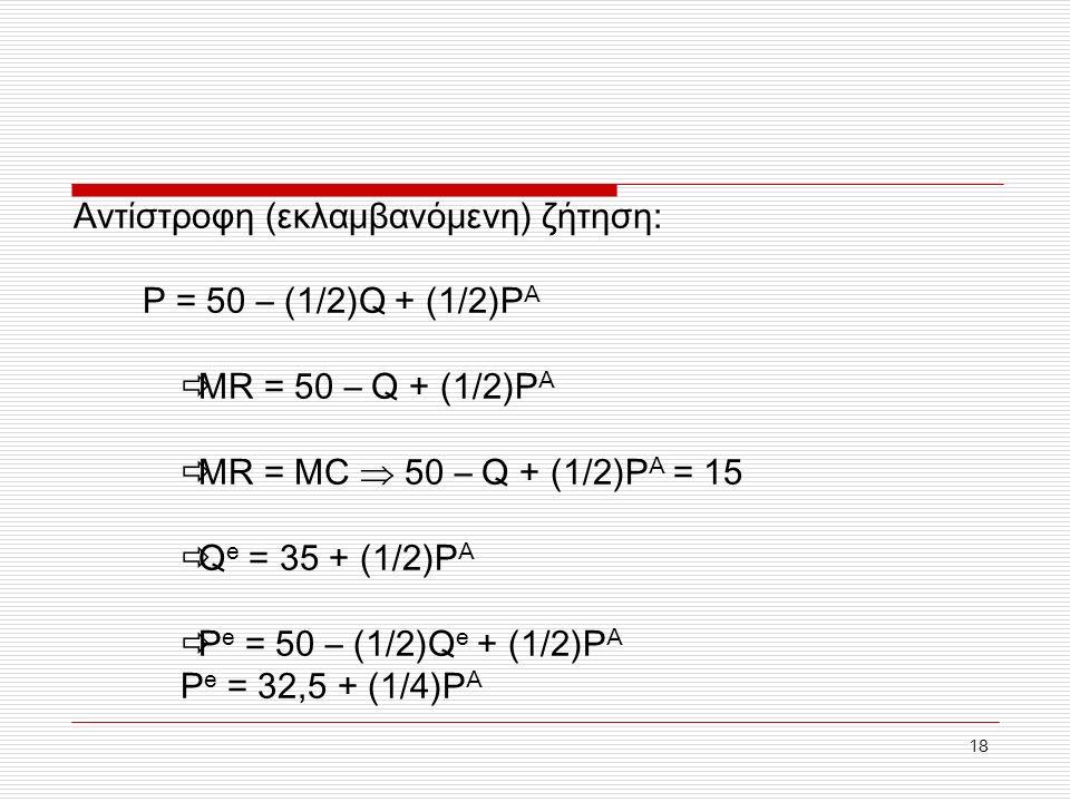 18 Αντίστροφη (εκλαμβανόμενη) ζήτηση: P = 50 – (1/2)Q + (1/2)P A  MR = 50 – Q + (1/2)P A  MR = MC  50 – Q + (1/2)P A = 15  Q e = 35 + (1/2)P A  P e = 50 – (1/2)Q e + (1/2)P A P e = 32,5 + (1/4)P A