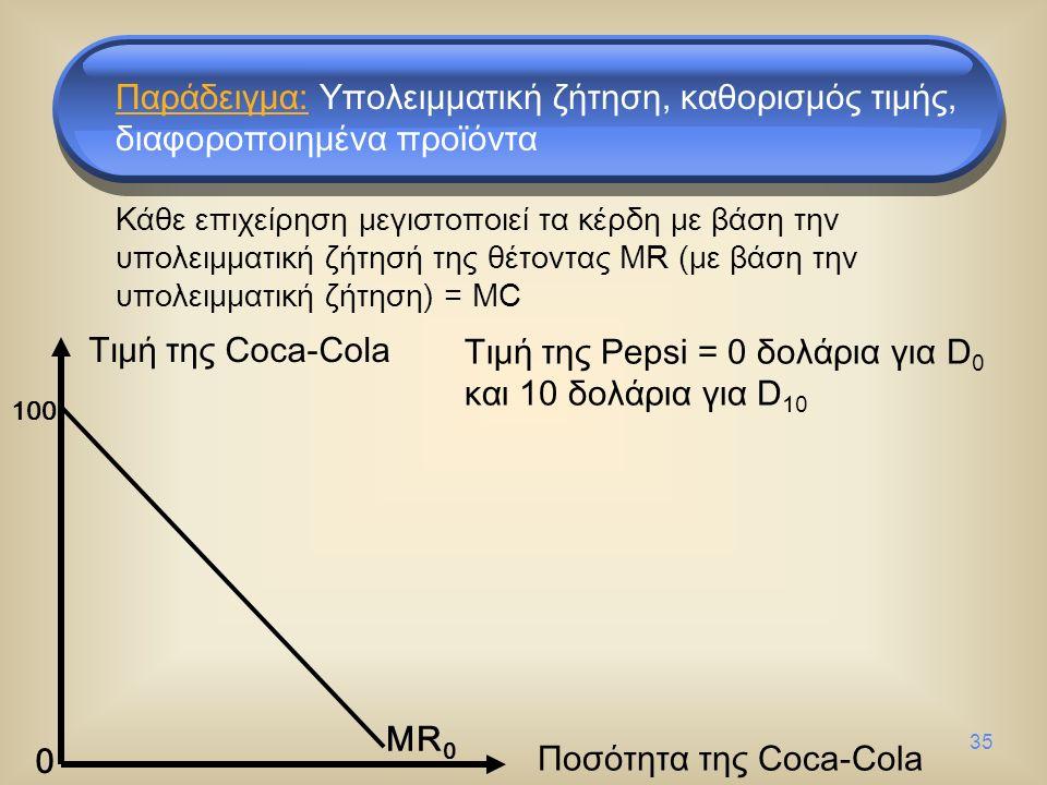 35 MR 0 0 100 Παράδειγμα: Υπολειμματική ζήτηση, καθορισμός τιμής, διαφοροποιημένα προϊόντα Ποσότητα της Coca-Cola Τιμή της Pepsi = 0 δολάρια για D 0 και 10 δολάρια για D 10 Τιμή της Coca-Cola Κάθε επιχείρηση μεγιστοποιεί τα κέρδη με βάση την υπολειμματική ζήτησή της θέτοντας MR (με βάση την υπολειμματική ζήτηση) = MC