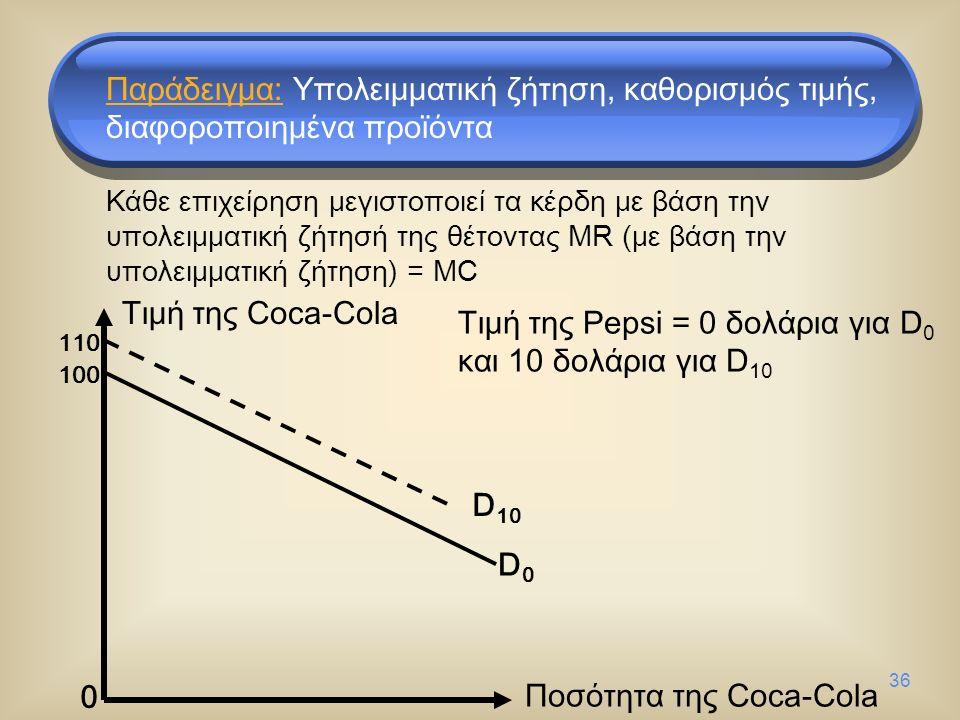 36 Τιμή της Coca-Cola Ποσότητα της Coca-Cola D0D0 Τιμή της Pepsi = 0 δολάρια για D 0 και 10 δολάρια για D 10 0 D 10 110 100 Παράδειγμα: Υπολειμματική ζήτηση, καθορισμός τιμής, διαφοροποιημένα προϊόντα Κάθε επιχείρηση μεγιστοποιεί τα κέρδη με βάση την υπολειμματική ζήτησή της θέτοντας MR (με βάση την υπολειμματική ζήτηση) = MC