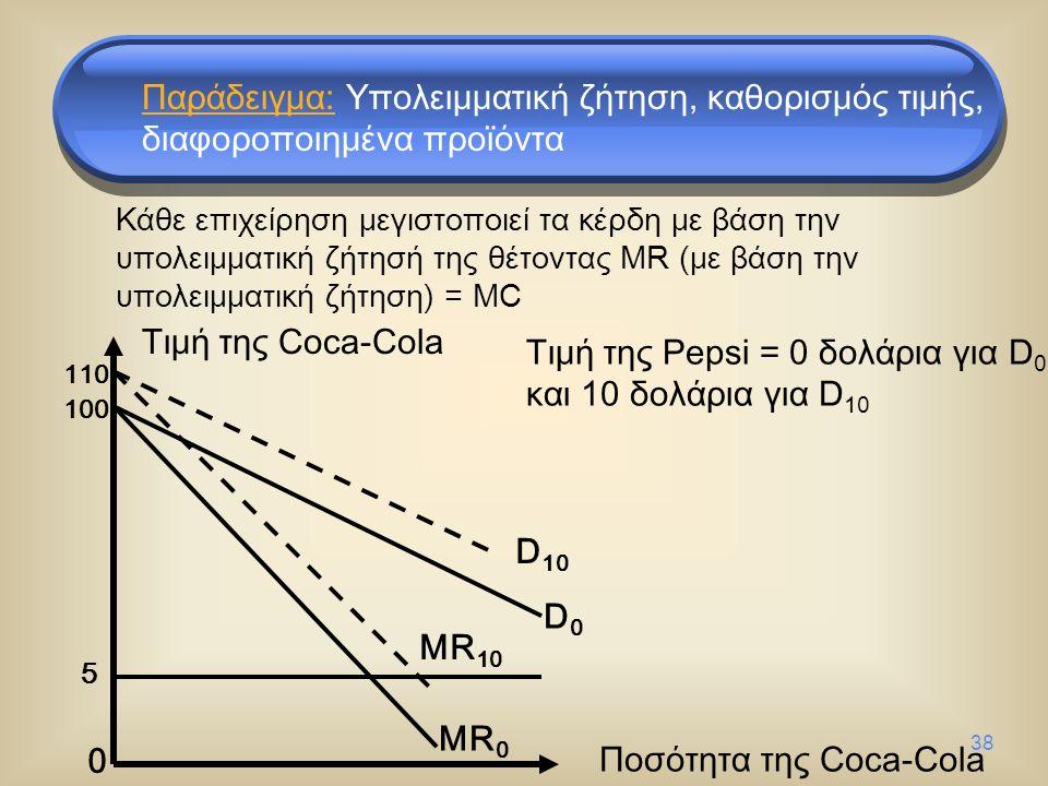 38 5 MR 0 D0D0 0 D 10 MR 10 110 100 Τιμή της Coca-Cola Ποσότητα της Coca-Cola Τιμή της Pepsi = 0 δολάρια για D 0 και 10 δολάρια για D 10 Παράδειγμα: Υπολειμματική ζήτηση, καθορισμός τιμής, διαφοροποιημένα προϊόντα Κάθε επιχείρηση μεγιστοποιεί τα κέρδη με βάση την υπολειμματική ζήτησή της θέτοντας MR (με βάση την υπολειμματική ζήτηση) = MC