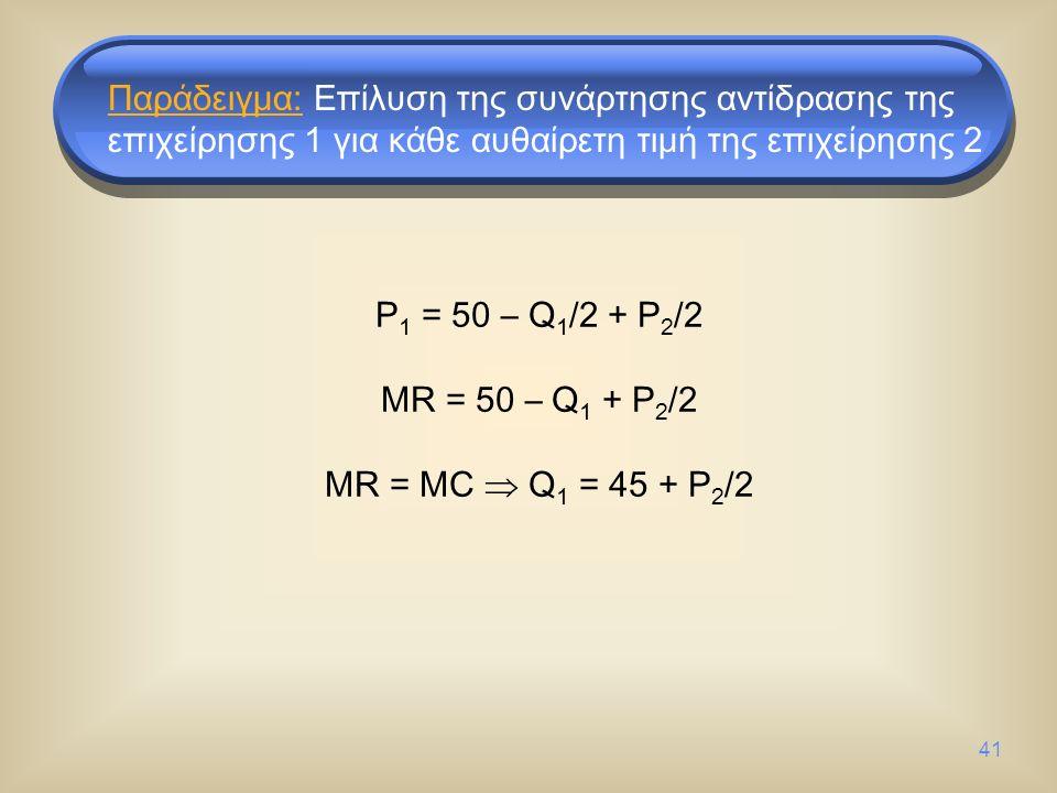 41 P 1 = 50 – Q 1 /2 + P 2 /2 MR = 50 – Q 1 + P 2 /2 MR = MC  Q 1 = 45 + P 2 /2 Παράδειγμα: Επίλυση της συνάρτησης αντίδρασης της επιχείρησης 1 για κάθε αυθαίρετη τιμή της επιχείρησης 2
