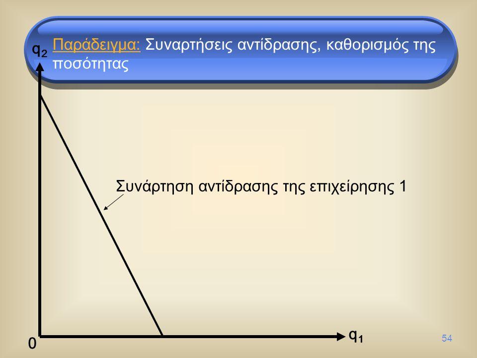 54 q1q1 q2q2 Συνάρτηση αντίδρασης της επιχείρησης 1 0 Παράδειγμα: Συναρτήσεις αντίδρασης, καθορισμός της ποσότητας