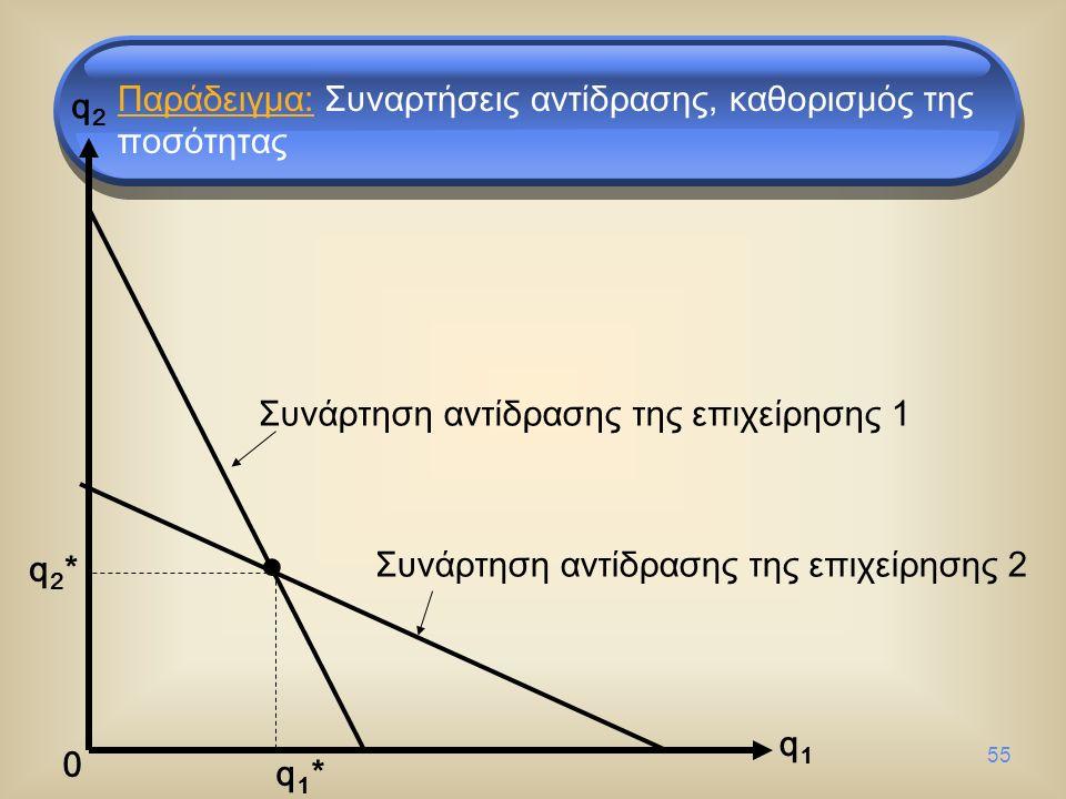 55 q1q1 q2q2 Συνάρτηση αντίδρασης της επιχείρησης 1 0 Συνάρτηση αντίδρασης της επιχείρησης 2 q1*q1* q2*q2* Παράδειγμα: Συναρτήσεις αντίδρασης, καθορισμός της ποσότητας