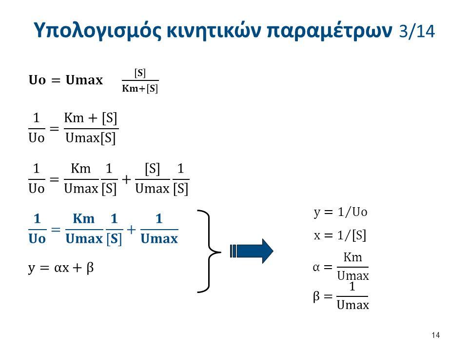 Υπολογισμός κινητικών παραμέτρων 2/14 3.Οι συγκεντρώσεις του υποστρώματος και του προϊόντος κατά τη χρονική στιγμή Τ1, Ρ2 και S2 και οι συγκεντρώσεις υποστρώματος και προϊόντος στο χρόνο t2.