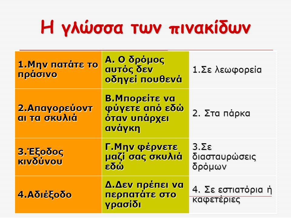 Η γλώσσα των πινακίδων 1.Μην πατάτε το πράσινο Α.