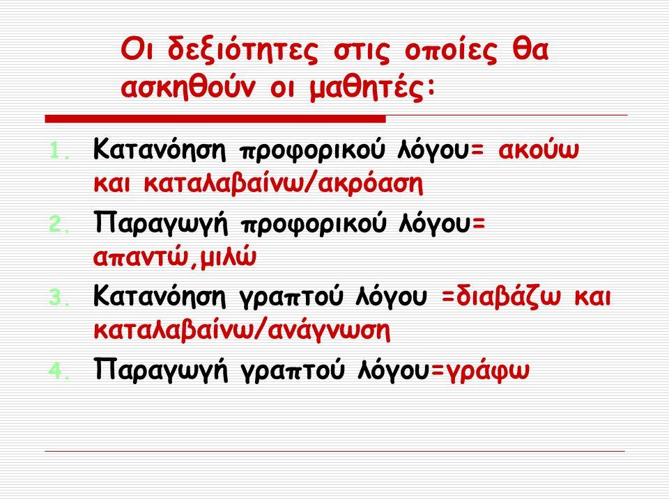 Πώς το λέτε; Ελλάδα / Κύπρος Χώρα μαθητή Τα έκανε θάλασσα.