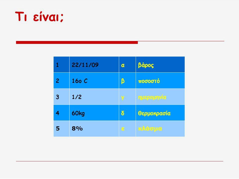 Τι είναι; 122/11/09αβάρος 216ο Cβποσοστό 31/2γημερομηνία 460kgδθερμοκρασία 58%εκλάσμα