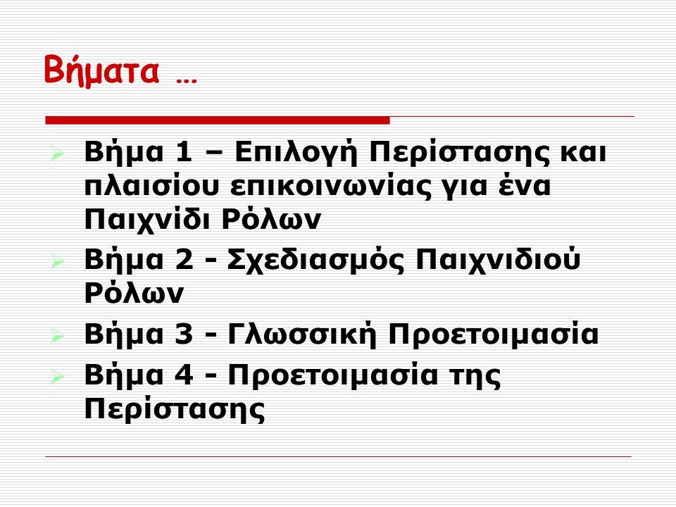 Βήματα …  Βήμα 1 – Επιλογή Περίστασης και πλαισίου επικοινωνίας για ένα Παιχνίδι Ρόλων  Βήμα 2 - Σχεδιασμός Παιχνιδιού Ρόλων  Βήμα 3 - Γλωσσική Προετοιμασία  Βήμα 4 - Προετοιμασία της Περίστασης