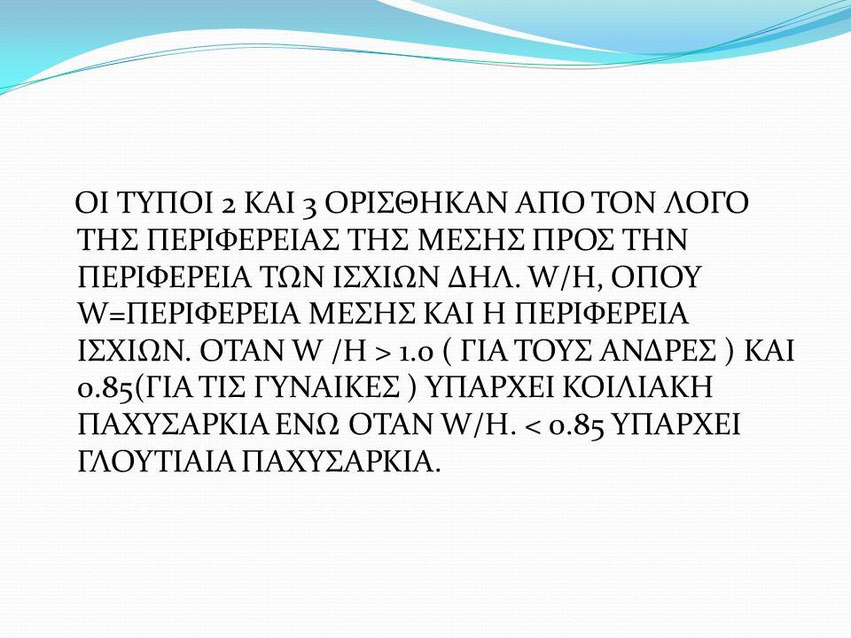 ΟΙ ΤΥΠΟΙ 2 ΚΑΙ 3 ΟΡΙΣΘΗΚΑΝ ΑΠΟ ΤΟΝ ΛΟΓΟ ΤΗΣ ΠΕΡΙΦΕΡΕΙΑΣ ΤΗΣ ΜΕΣΗΣ ΠΡΟΣ ΤΗΝ ΠΕΡΙΦΕΡΕΙΑ ΤΩΝ ΙΣΧΙΩΝ ΔΗΛ. W/Η, ΟΠΟΥ W=ΠΕΡΙΦΕΡΕΙΑ ΜΕΣΗΣ ΚΑΙ Η ΠΕΡΙΦΕΡΕΙΑ ΙΣ